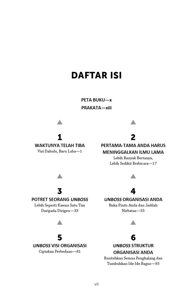 Daftar isi UNBOSS An Unlimited Movement